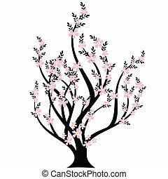 sztuka, drzewo