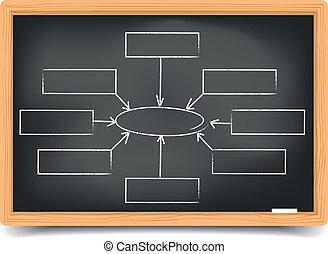 tablica, organisation, wykres, opróżniać