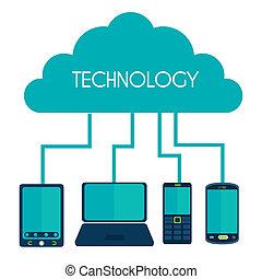 technologia, projektować
