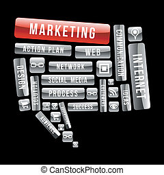 towarzyski, handel, bańka mowy, media