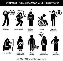 traktowanie, complications, cukrzyca