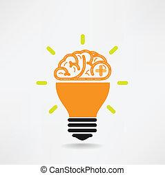 twórczość, handlowy, wiedza, mózg, twórczy, ikona, znak, symbol, wykształcenie