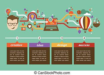 twórczy, infographic, projektować, idea, innowacja