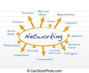 tworzenie sieci, wzór, projektować, ilustracja