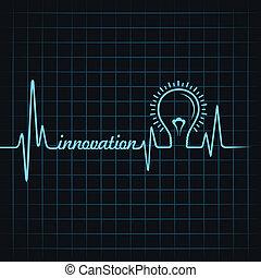 uderzenie sera, ustalać, innowacja, słowo