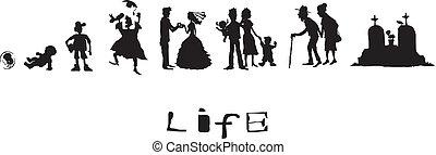 urodzony, życie, śmierć