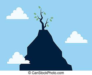 urwisko, drzewo