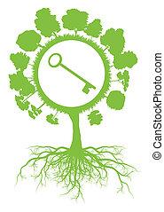 wektor, pojęcie, tło, afisz, kula, drzewo, ekologia, klucz, świat, podstawy