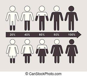 wektor, samice, strzała, samce, wykres, infographic, figury, ludzki, procent