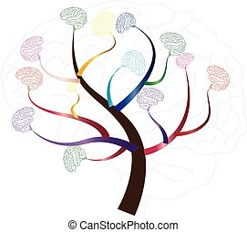 wiedza, medyczny, ilustracja, drzewo, psychologiczny, mózg, pojęcie, albo, środowiskowy