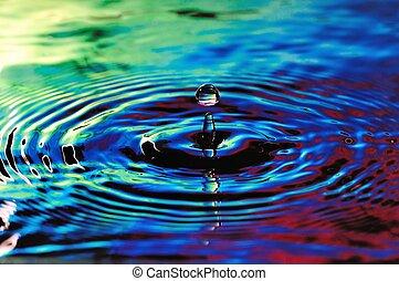 woda kropelka