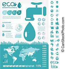 woda ochrona, szablon, infographic