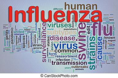 wordcloud, grypa