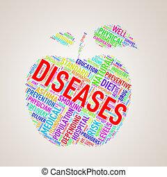 wordcloud, healthcare, formułować, choroby, jabłko