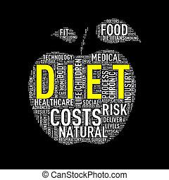 wordcloud, healthcare, formułować, dieta, jabłko