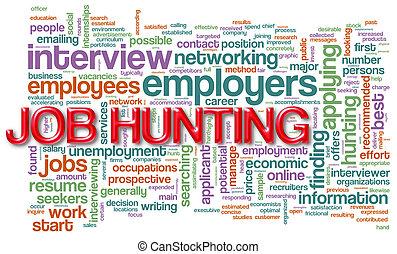 wordcloud, praca polowanie