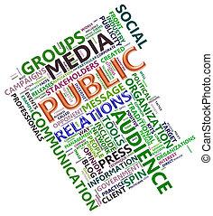 wordcloud, relacja, publiczność