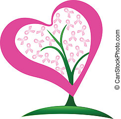 wstążki, drzewo, rak piersi, logo
