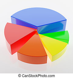 wykres, 3d, wykres, barwny, sroka