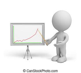 wykres, handlowy, -, osoba, 3d