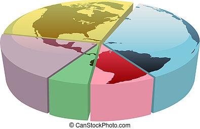 wykres, kula, pasztetowa mapa morska, strony, ziemia, ameryka