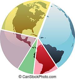 wykres, kula, pasztetowa mapa morska, strony, ziemia