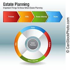 wykres, planowanie, prawny, handlowy, stan