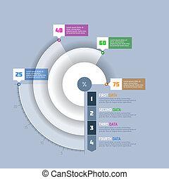 wykres, wykres, infographi, koło, sroka