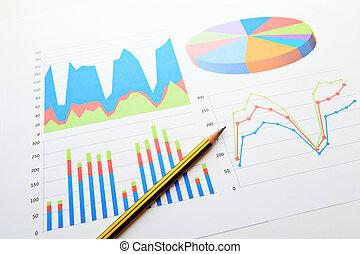 wykresy, dane, wykres, analiza