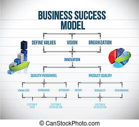 wykresy, wzór, powodzenie, handlowy, wykres