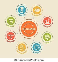 wyzwanie, ikony pojęcia