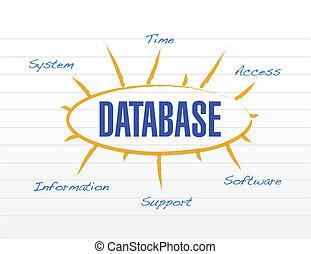 wzór, projektować, ilustracja, database