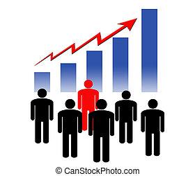 wzrost, finansowy