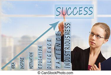wzrost, kobieta, powodzenie, handlowy rozwój, pojęcie