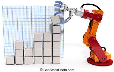 wzrost, technologia, robot, handlowy, wykres