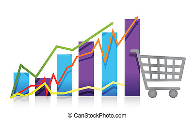 wzrost, zbyt, handlowy, wykres