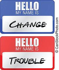 zaburzenie, nazwa, zmiana, skuwki