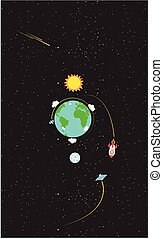 ziemia, wszechświat