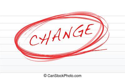 zmiana, wiadomość, notatnik