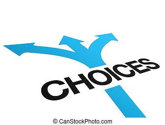 znak, wybory, perspektywa